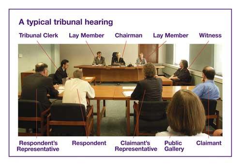 Typical Tribunal Hearing Dial Leeds